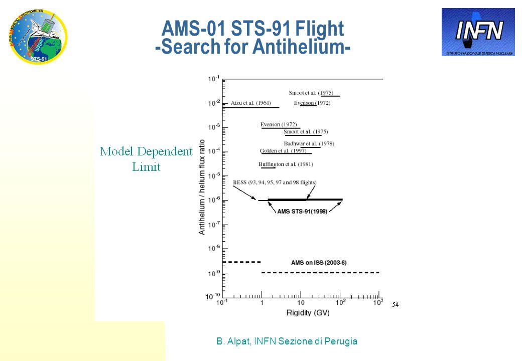 B. Alpat, INFN Sezione di Perugia AMS-01 STS-91 Flight -Search for Antihelium-