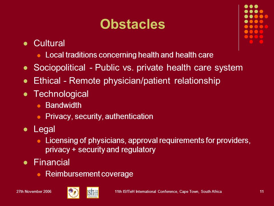 27th November 200611th ISfTeH International Conference, Cape Town, South Africa11 Obstacles Cultural Local traditions concerning health and health care Sociopolitical - Public vs.