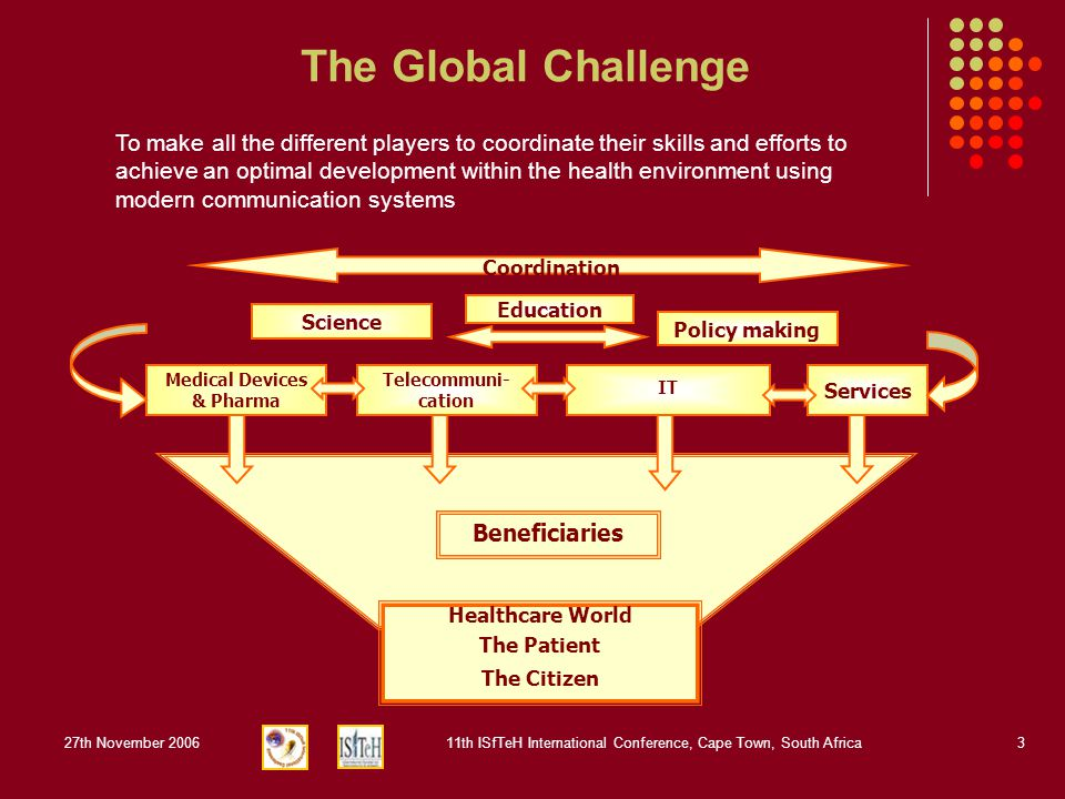 27th November 200611th ISfTeH International Conference, Cape Town, South Africa3 The Global Challenge To make all the different players to coordinate