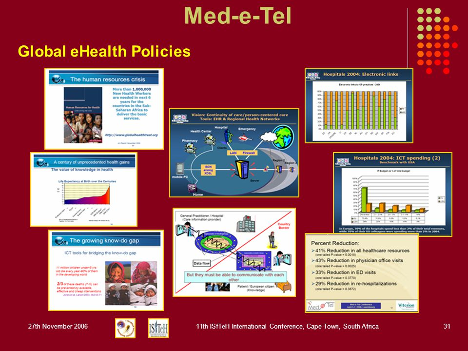27th November 200611th ISfTeH International Conference, Cape Town, South Africa32 Med-e-Tel eHealth in Developing Countries