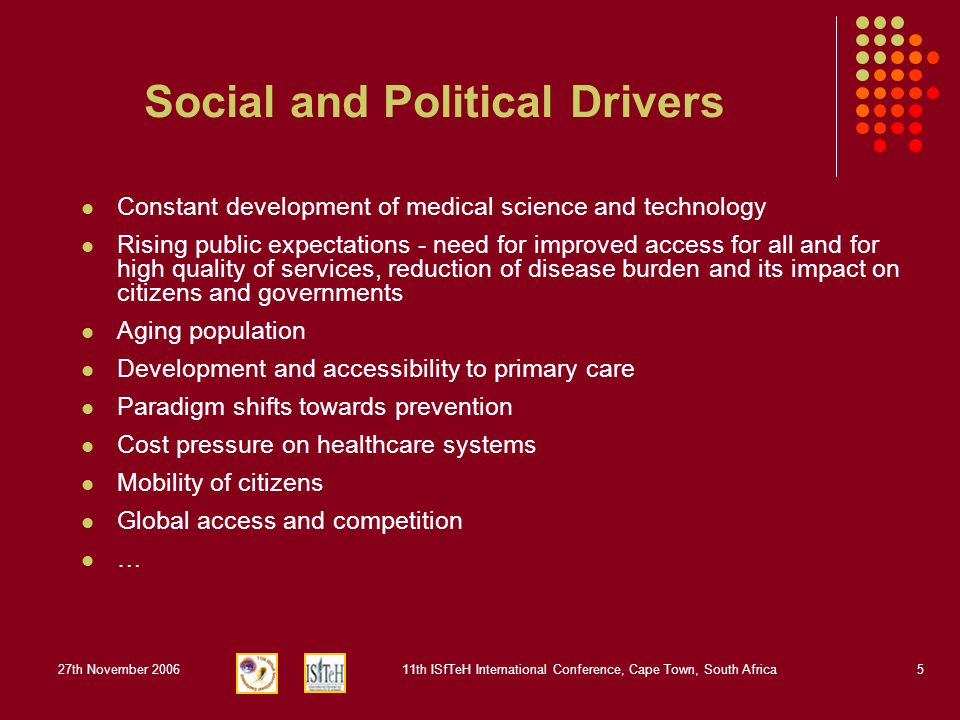 27th November 200611th ISfTeH International Conference, Cape Town, South Africa5 Social and Political Drivers Constant development of medical science
