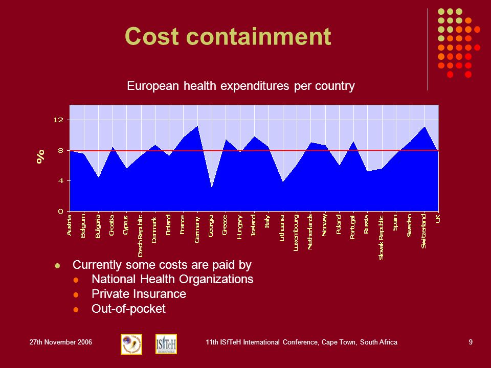 27th November 200611th ISfTeH International Conference, Cape Town, South Africa9 Cost containment Currently some costs are paid by National Health Org