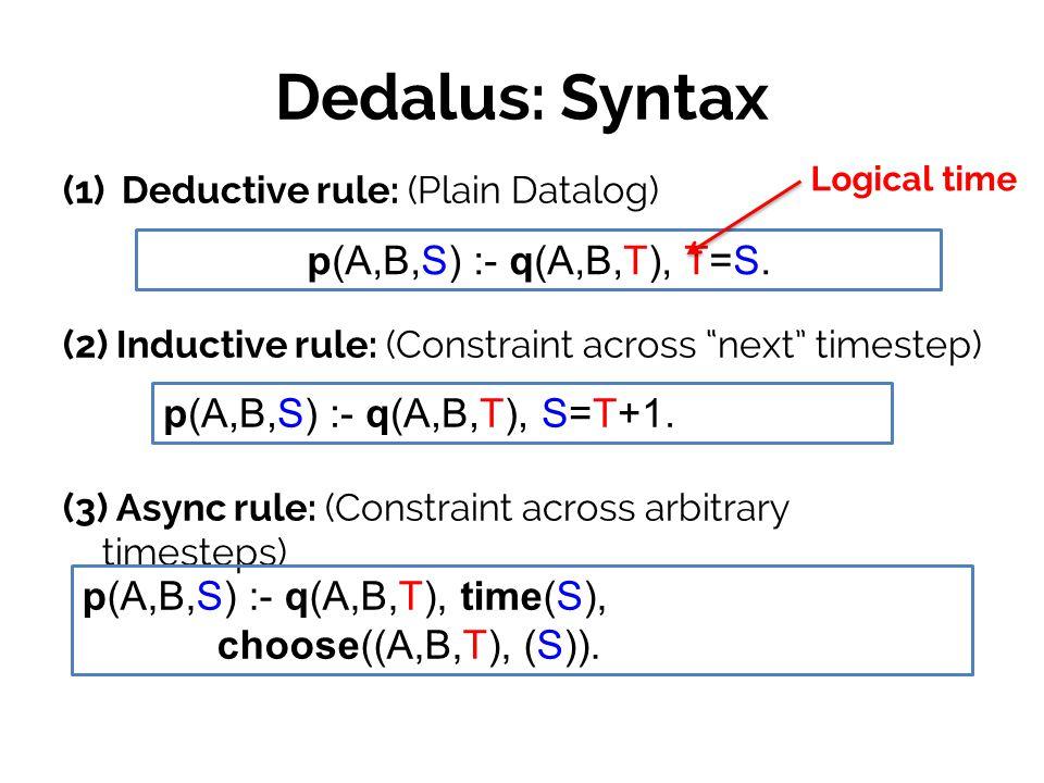 Dedalus: Syntax (1) Deductive rule: (Plain Datalog) (2) Inductive rule: (Constraint across next timestep) (3) Async rule: (Constraint across arbitrary timesteps) p(A,B,S) :- q(A,B,T), T=S.