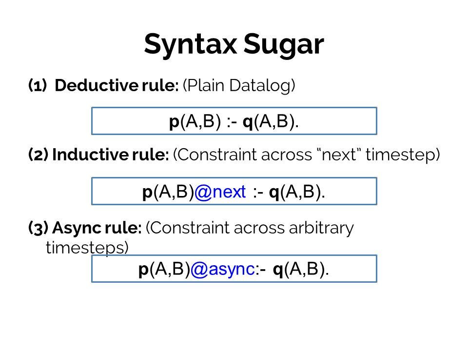 Syntax Sugar (1) Deductive rule: (Plain Datalog) (2) Inductive rule: (Constraint across next timestep) (3) Async rule: (Constraint across arbitrary timesteps) p(A,B) :- q(A,B).