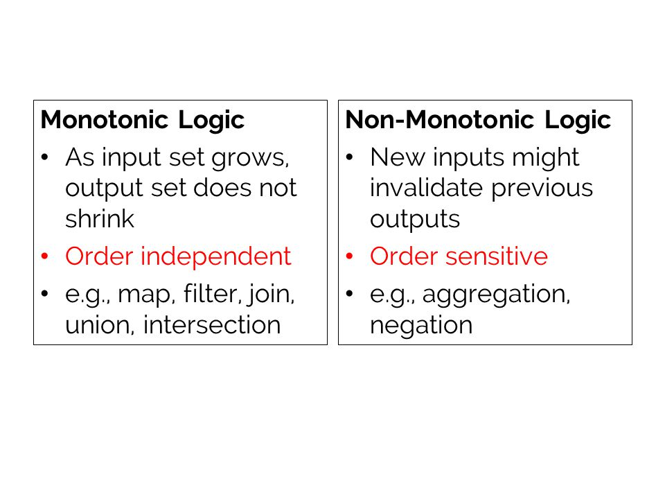 Monotonic Logic As input set grows, output set does not shrink Order independent e.g., map, filter, join, union, intersection Non-Monotonic Logic New inputs might invalidate previous outputs Order sensitive e.g., aggregation, negation