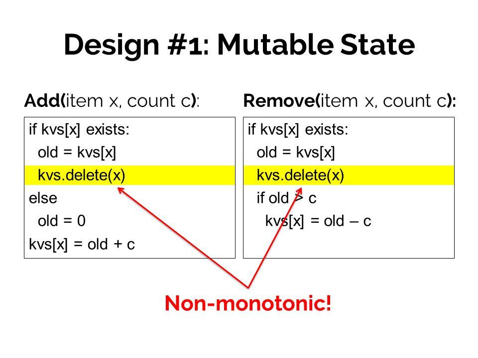 if kvs[x] exists: old = kvs[x] kvs.delete(x) if old > c kvs[x] = old – c Design #1: Mutable State Add(item x, count c): if kvs[x] exists: old = kvs[x] kvs.delete(x) else old = 0 kvs[x] = old + c Remove(item x, count c): Non-monotonic!