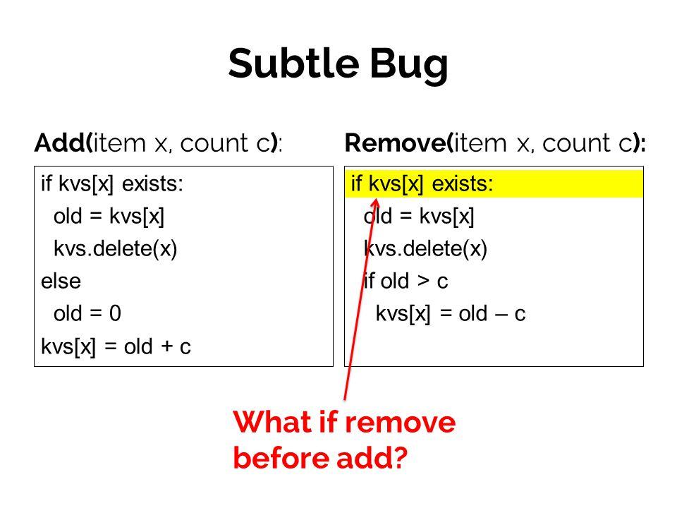 if kvs[x] exists: old = kvs[x] kvs.delete(x) if old > c kvs[x] = old – c Subtle Bug Add(item x, count c): if kvs[x] exists: old = kvs[x] kvs.delete(x) else old = 0 kvs[x] = old + c Remove(item x, count c): What if remove before add?