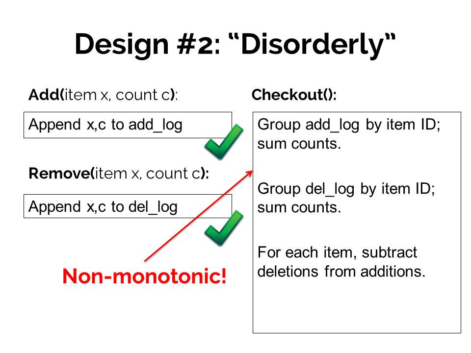 Design #2: Disorderly Add(item x, count c): Append x,c to add_log Remove(item x, count c): Append x,c to del_log Checkout(): Group add_log by item ID; sum counts.