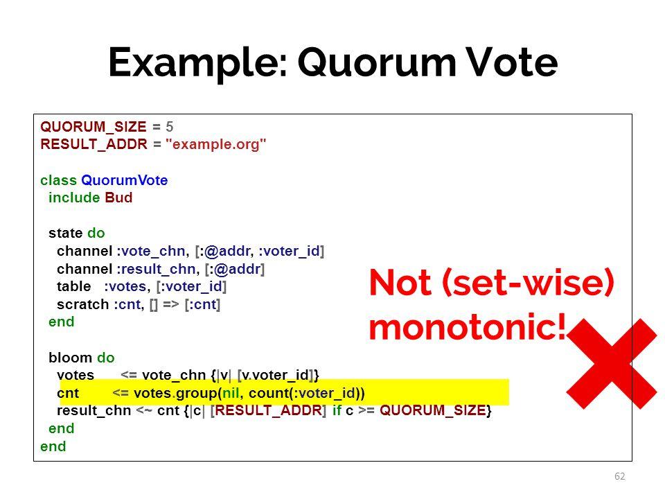 Example: Quorum Vote 62 Not (set-wise) monotonic.