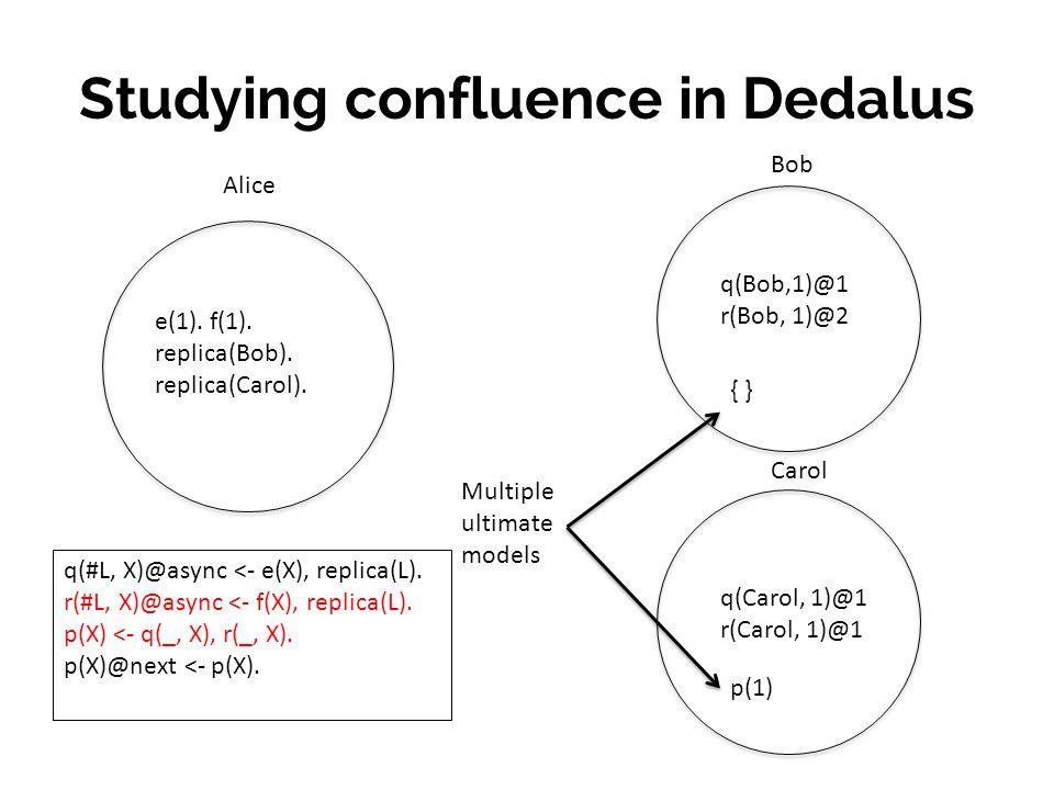 Studying confluence in Dedalus q(#L, X)@async <- e(X), replica(L).