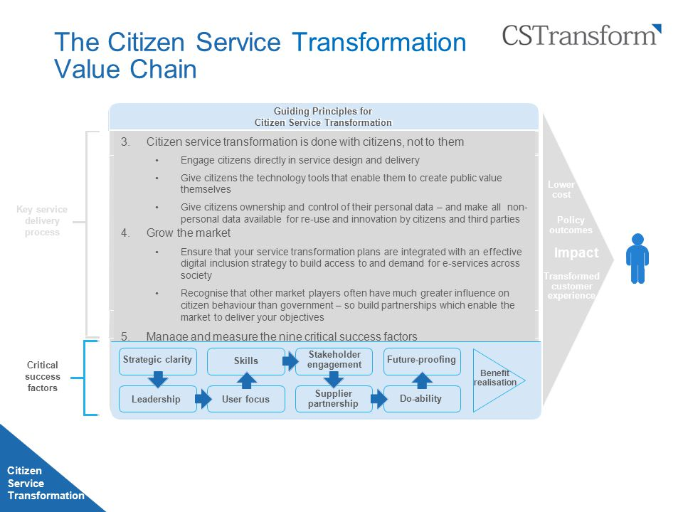 Citizen Service Transformation Service-oriented IT architecture Guiding Principles for Citizen Service Transformation Citizen-centric business management Citizen-centric customer management Citizen-centric channel management Vision > strategy > Business model Policy Products Delivery RoadmapMarketing & branding Identity management Citizen empowerment Internet Walk-in DiTV Phone (and mobile device) Mail Front-line staff Strategic clarity Leadership Skills User focus Stakeholder engagement Supplier partnership Future-proofing Do-ability Benefit realisation Lower cost Policy outcomes Impact Transformed customer experience Critical success factors Channel management strategy Critical Success Factors Strategic clarity Leadership Skills User focus Stakeholder engagement Supplier partnership Future-proofing Do-ability Benefit realisation Critical success factors The EU's Breaking Barriers to e-Government research programme Review of the Australian Government s Use of ICT, 2008 Successful IT: Modernizing Government in Action, Cabinet Office, 2000 Common Causes of Project Failure, OGC, 2005 Draws on a wide range of government research Key service delivery process