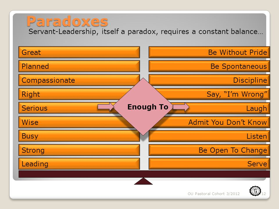 Paradoxes Servant-Leadership, itself a paradox, requires a constant balance… StrongBe Open To Change Busy Listen Admit You Don't KnowWise Serious Laugh RightSay, I'm Wrong Compassionate Discipline PlannedBe Spontaneous GreatBe Without Pride LeadingServe Enough To OU Pastoral Cohort 3/201212