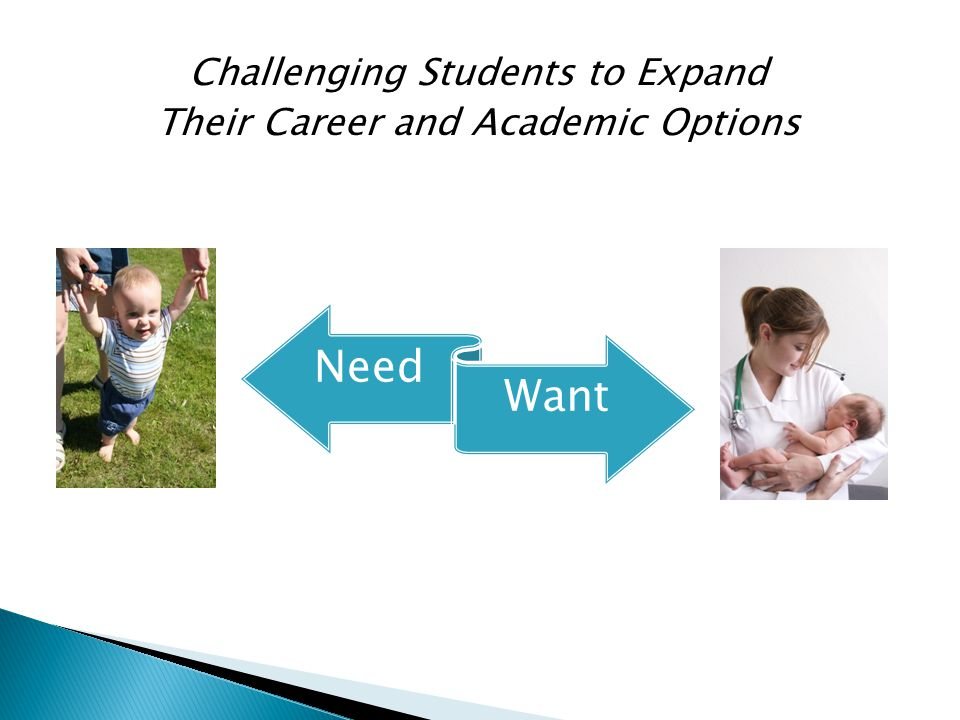 Challenging Students to Expand Their Career and Academic Options Need Want