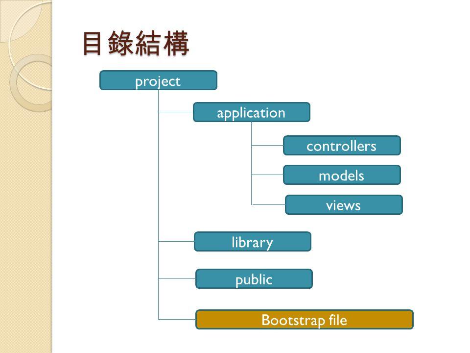 目錄結構 project application controllers models views library public Bootstrap file