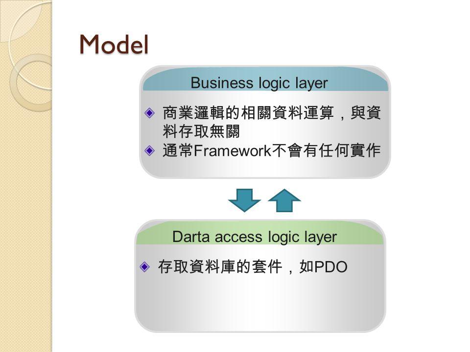 Model Business logic layer 商業邏輯的相關資料運算,與資 料存取無關 通常 Framework 不會有任何實作 Darta access logic layer 存取資料庫的套件,如 PDO