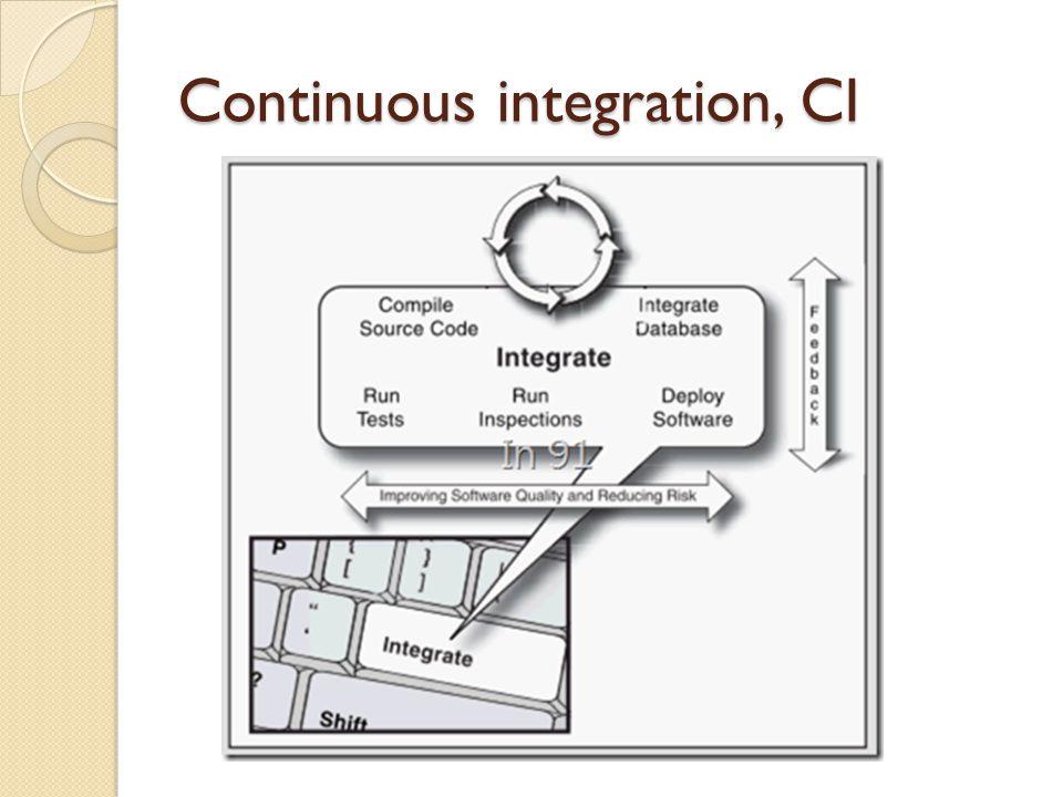 Continuous integration, CI