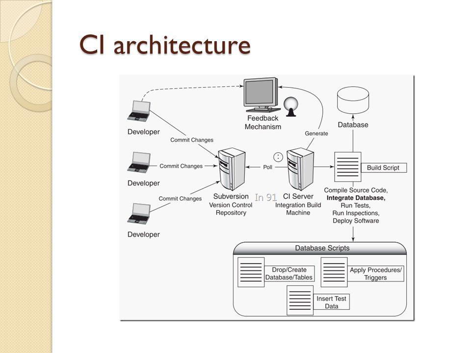 CI architecture