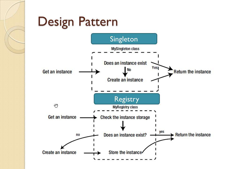 Design Pattern Singleton Registry