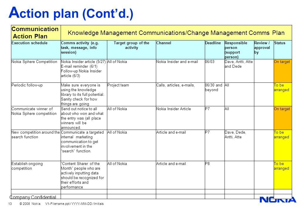 Company Confidential © 2008 Nokia V1-Filename.ppt / YYYY-MM-DD / Initials 13 A ction plan (Cont'd.) Communication Action Plan Knowledge Management Communications/Change Management Comms Plan Execution scheduleComms activity (e.g.
