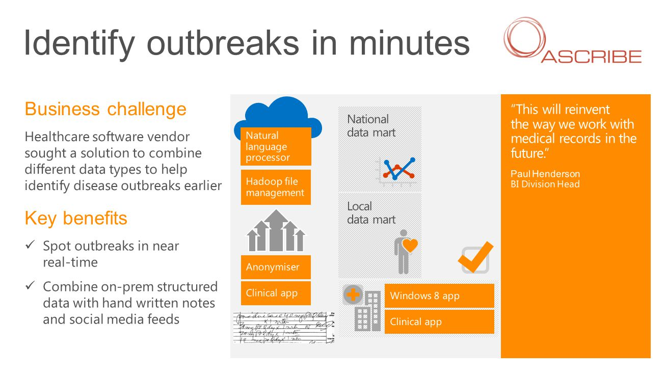 Identify outbreaks in minutes