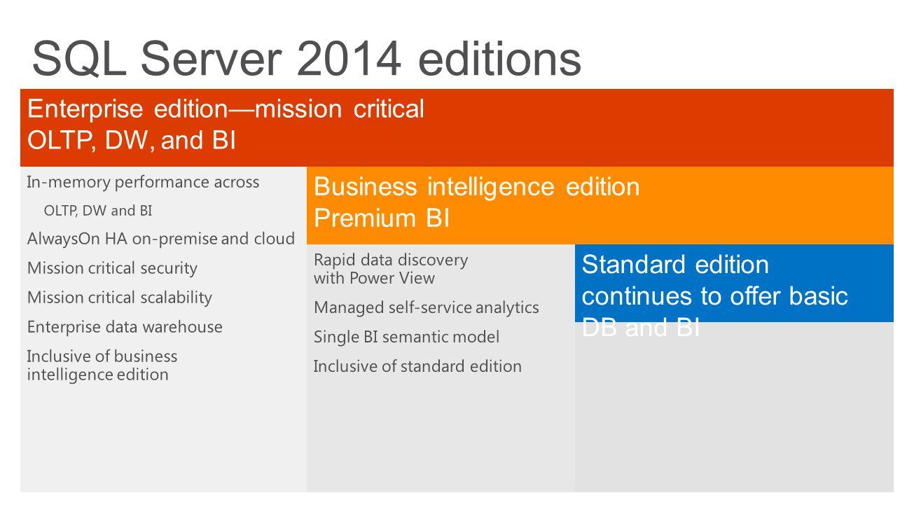 SQL Server 2014 editions