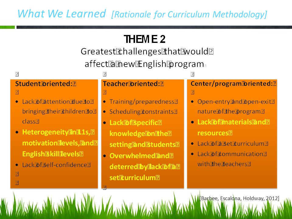 What We Learned [Rationale for Curriculum Methodology] [Barbee, Escalona, Holdway, 2012]