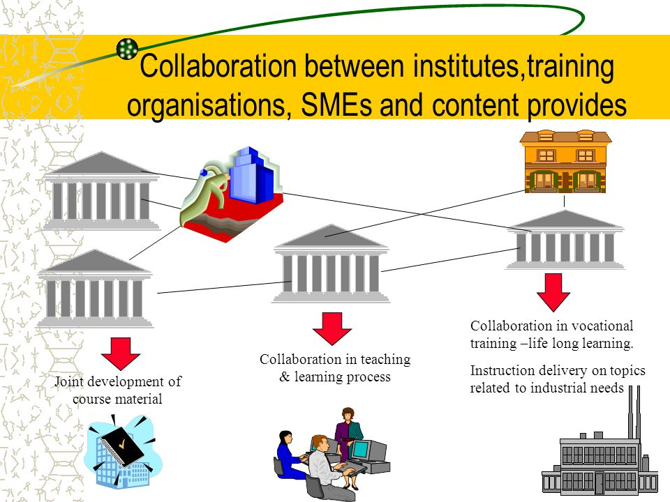 Collaboration between institutes,training organisations, SMEs and content provides Joint development of course material Collaboration in teaching & learning process Collaboration in vocational training –life long learning.