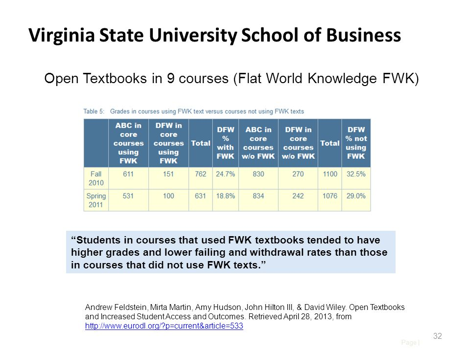 Page | 32 Open Textbooks in 9 courses (Flat World Knowledge FWK) Students in courses that used FWK textbooks tended to have higher grades and lower failing and withdrawal rates than those in courses that did not use FWK texts. Virginia State University School of Business Andrew Feldstein, Mirta Martin, Amy Hudson, John Hilton III, & David Wiley.