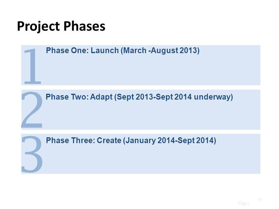 Page | Project Phases 41 1 Phase One: Launch (March -August 2013) 3 Phase Three: Create (January 2014-Sept 2014) 2 Phase Two: Adapt (Sept 2013-Sept 2014 underway)