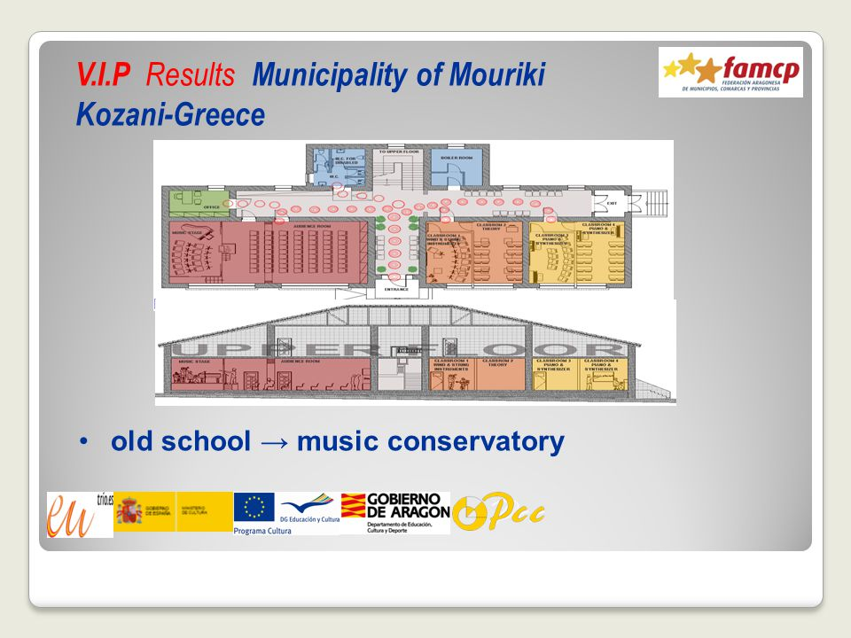 old school → music conservatory V.I.P Results Municipality of Mouriki Kozani-Greece