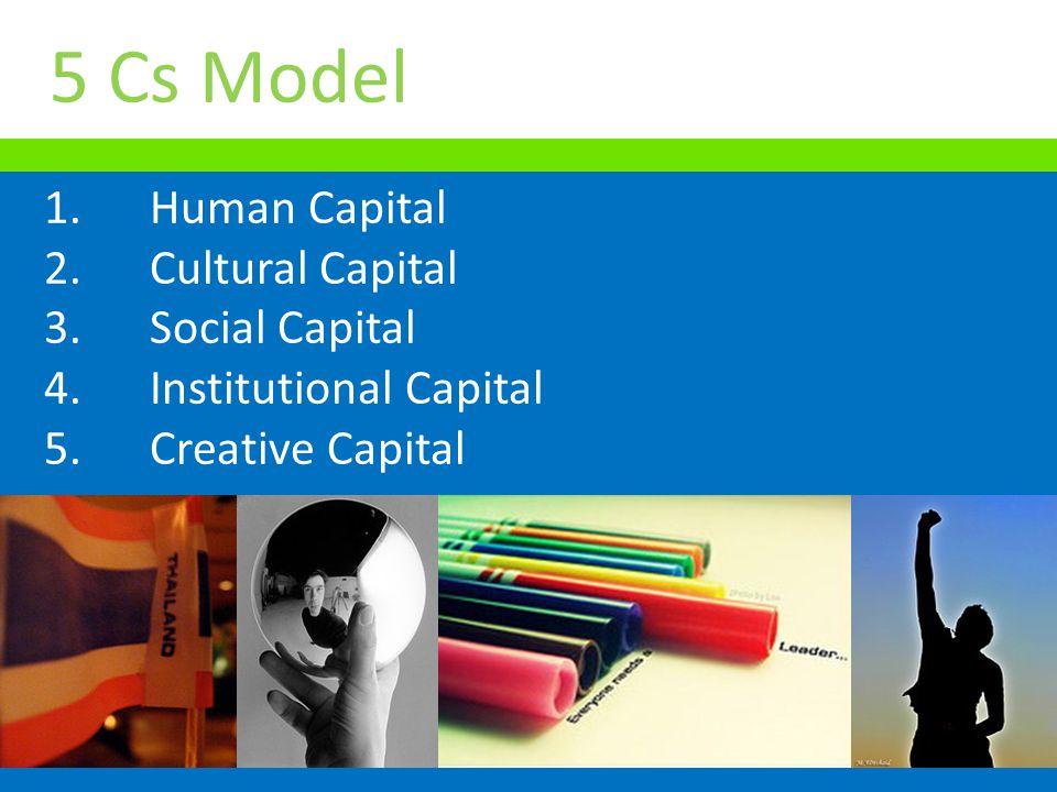 1.Human Capital 2.Cultural Capital 3.Social Capital 4.Institutional Capital 5.Creative Capital 5 Cs Model