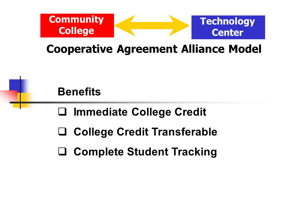 Benefits  Immediate College Credit  College Credit Transferable  Complete Student Tracking Community College Technology Center Cooperative Agreement Alliance Model