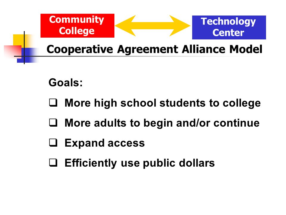 Community College Technology Center Cooperative Agreement Alliance Model Goals:  More high school students to college  More adults to begin and/or continue  Expand access  Efficiently use public dollars