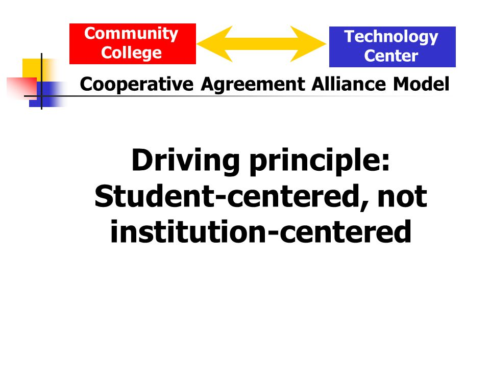 Community College Technology Center Cooperative Agreement Alliance Model Driving principle: Student-centered, not institution-centered