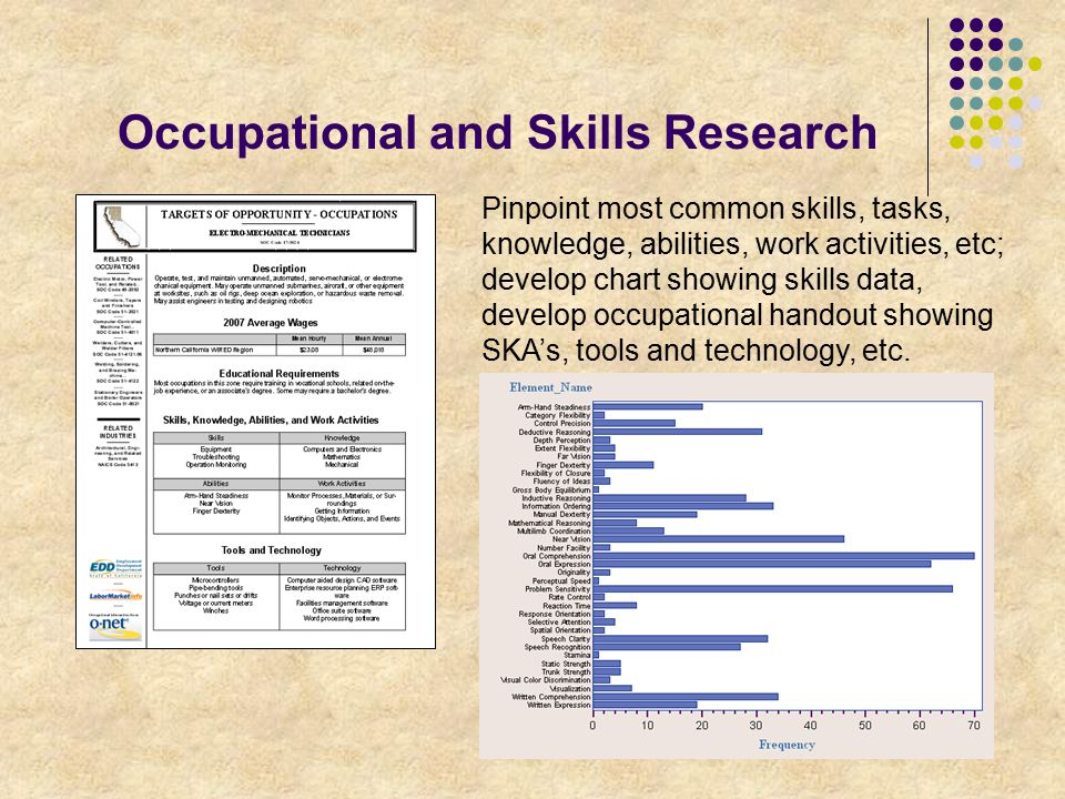 Pinpoint most common skills, tasks, knowledge, abilities, work activities, etc; develop chart showing skills data, develop occupational handout showing SKA's, tools and technology, etc.