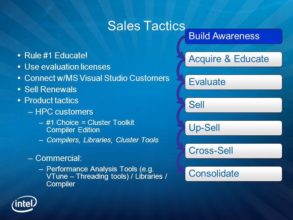 Sales Tactics  Rule #1 Educate.