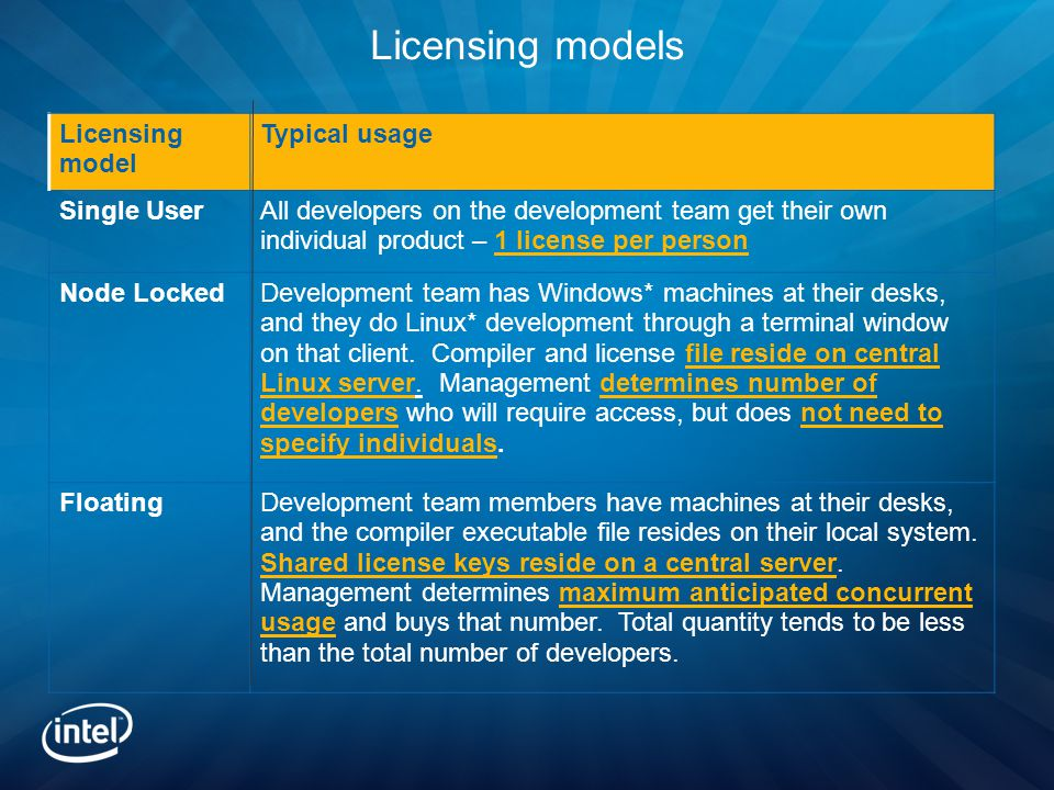Licensing models Licensing model Typical usage Single UserAll developers on the development team get their own individual product – 1 license per person Node LockedDevelopment team has Windows* machines at their desks, and they do Linux* development through a terminal window on that client.