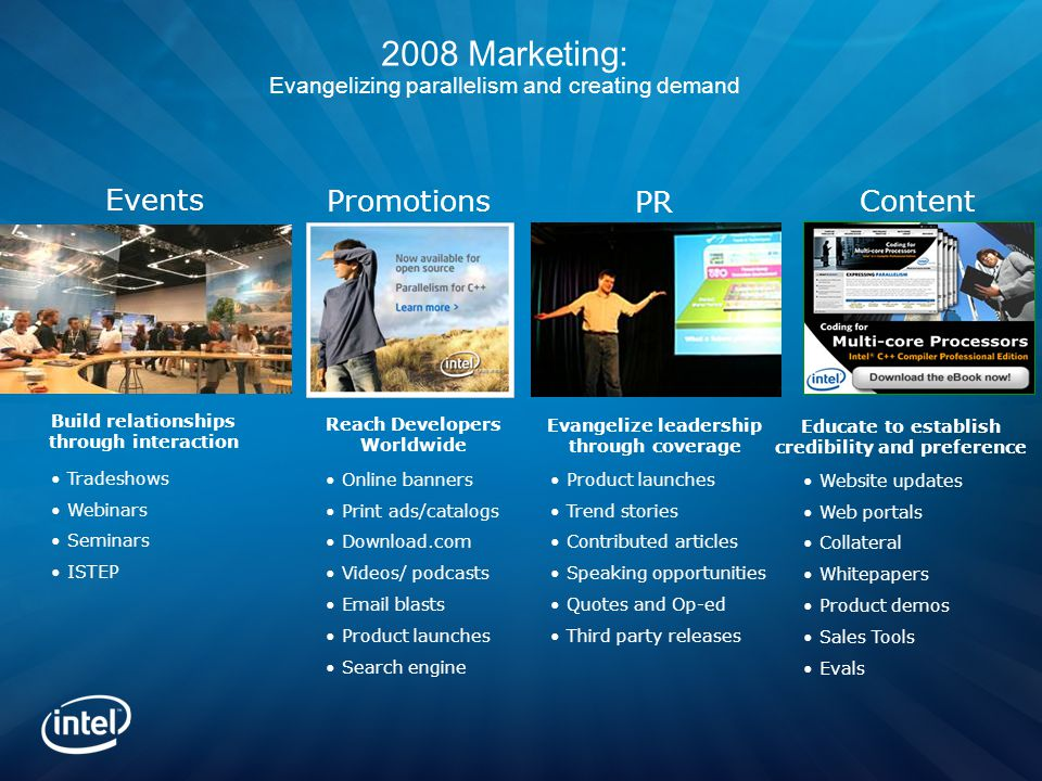 2008 Marketing: Evangelizing parallelism and creating demand Events Promotions PR Content Build relationships through interaction Reach Developers Worldwide Evangelize leadership through coverage Educate to establish credibility and preference Tradeshows Webinars Seminars ISTEP Online banners Print ads/catalogs Download.com Videos/ podcasts Email blasts Product launches Search engine Product launches Trend stories Contributed articles Speaking opportunities Quotes and Op-ed Third party releases Website updates Web portals Collateral Whitepapers Product demos Sales Tools Evals
