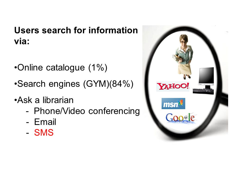 Users search for information via: Online catalogue (1%) Search engines (GYM)(84%) Ask a librarian - Phone/Video conferencing - Email - SMS