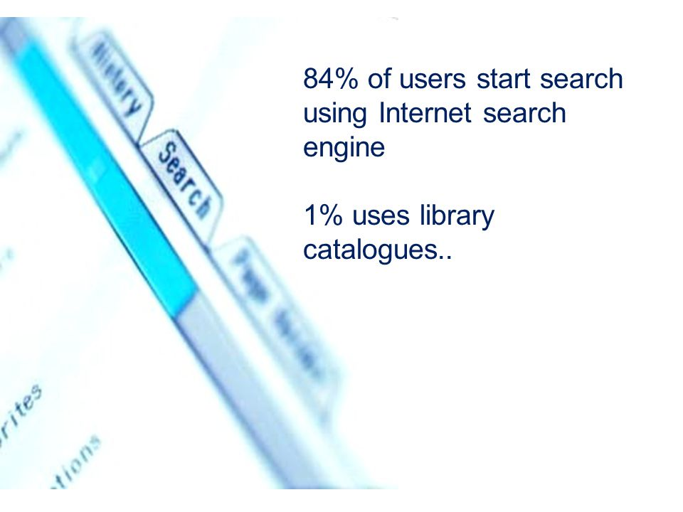 84% of users start search using Internet search engine 1% uses library catalogues..