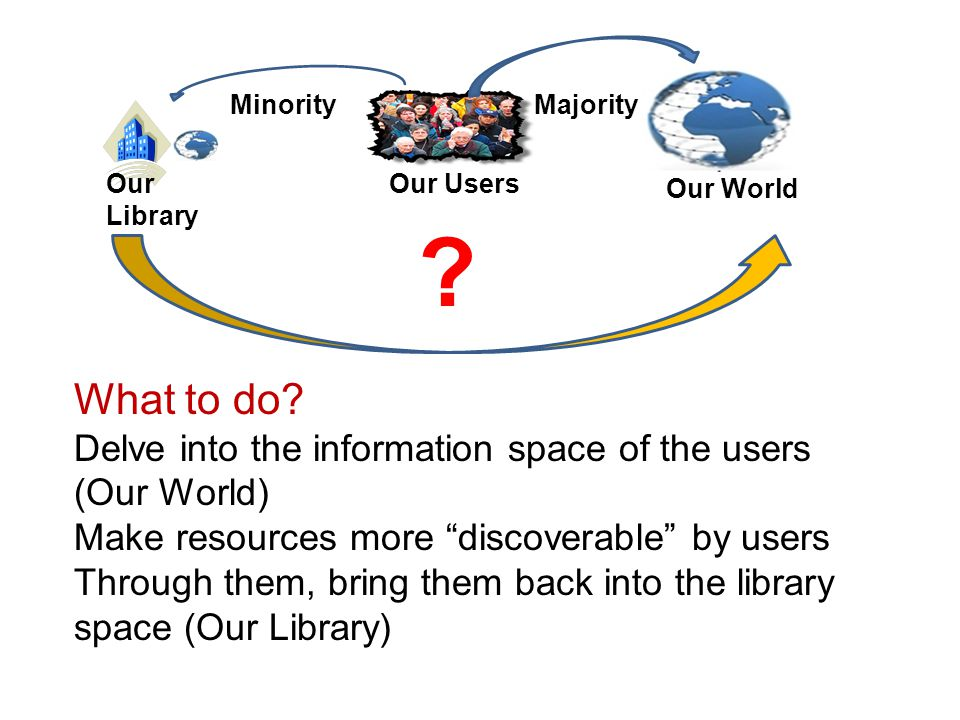 Our Library Our Users Our World MinorityMajority .