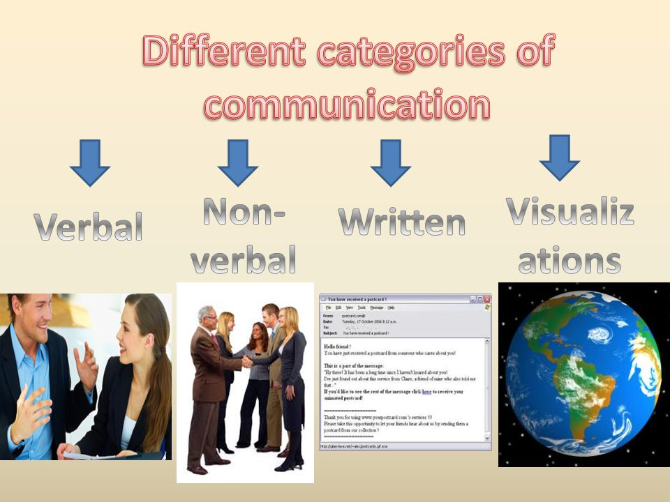 «Communication is the solvent of all problems and is the foundation for personal development.» Peter Shepherd