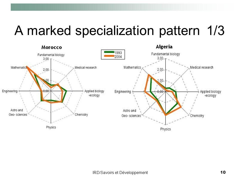 IRD/Savoirs et Développement10 A marked specialization pattern1/3