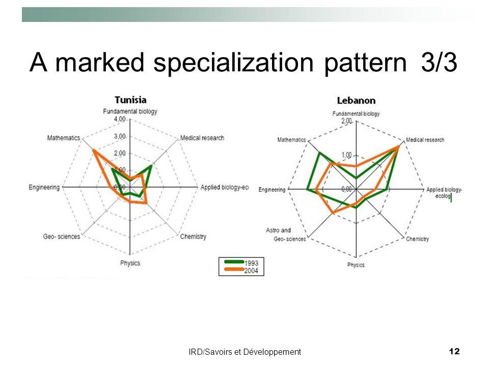 IRD/Savoirs et Développement12 A marked specialization pattern3/3