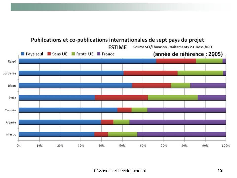 IRD/Savoirs et Développement13