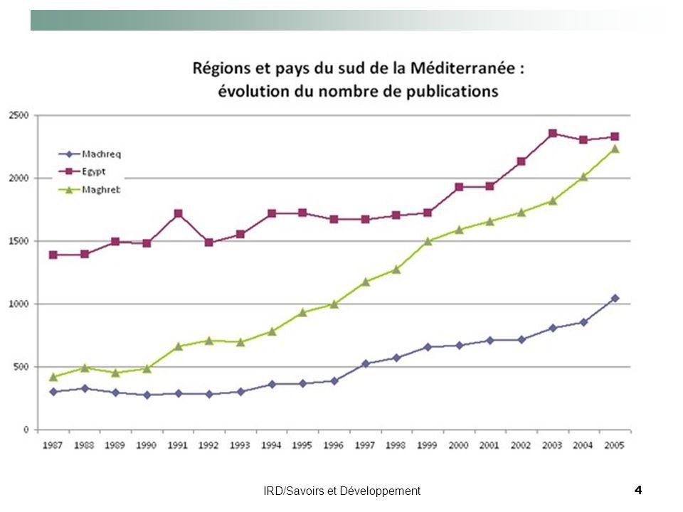 IRD/Savoirs et Développement4