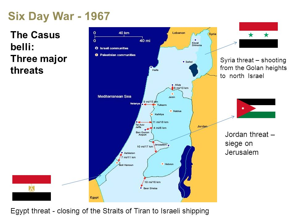 Six Day War - 1967 Syria threat – shooting from the Golan heights to north Israel Jordan threat – siege on Jerusalem Egypt threat - closing of the Str