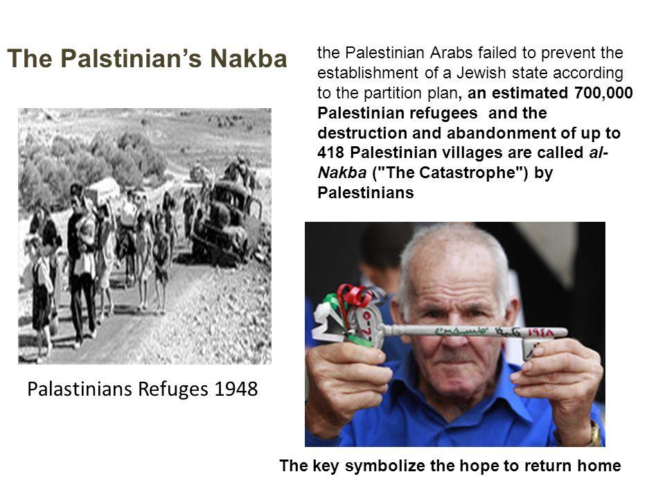 Palastinians Refuges 1948 The Palstinian's Nakba The key symbolize the hope to return home the Palestinian Arabs failed to prevent the establishment o