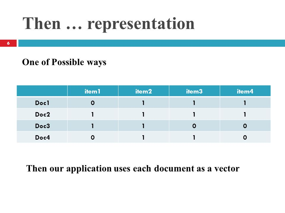 Then … representation 6 item4item3item2item1 1110Doc1 1111Doc2 0011Doc3 0110Doc4 One of Possible ways Then our application uses each document as a vector