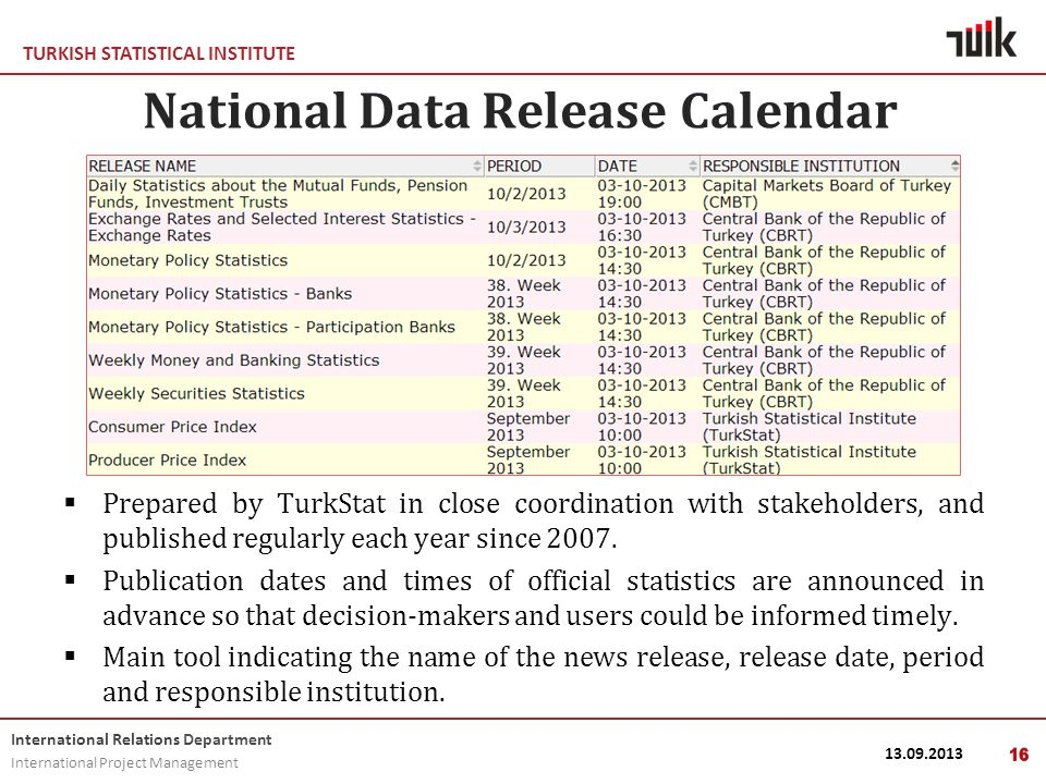 TURKISH STATISTICAL INSTITUTE International Relations Department International Project Management 13.09.201316 National Data Release Calendar  Prepared by TurkStat in close coordination with stakeholders, and published regularly each year since 2007.